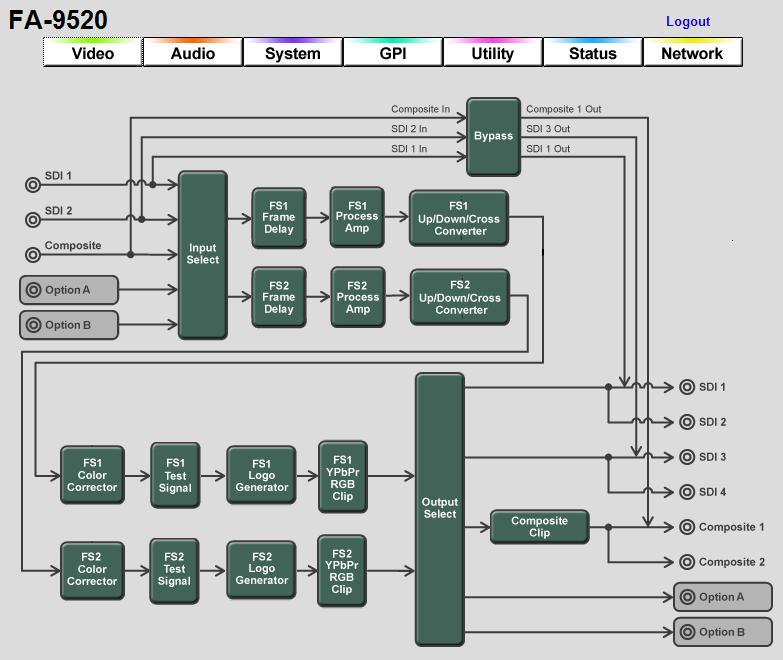 Phase 20Shifter en as well 201 together with Arduino Technology Architecture And Applications moreover Circuit cpu electric scheme electronic hardware motherboard processor icon together with Inside The Playstation 4 Motherboard  ponents Explained. on processor circuit diagram