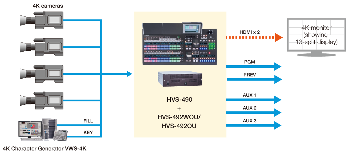 HVS-490 - PRODUCTS - FOR-A