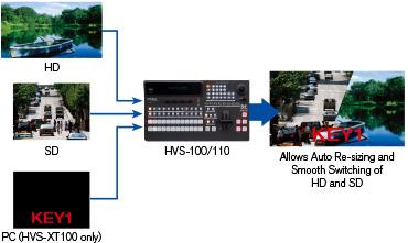 HVS-390HS Main Unit